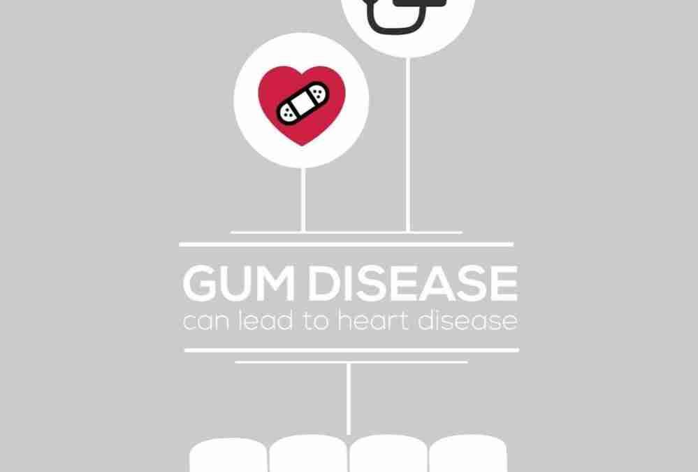 The Link Between Heart & Gum Disease